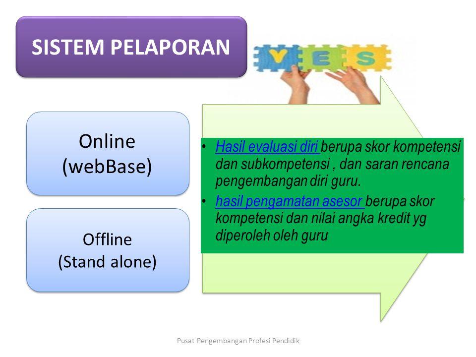 • Login menggunakan NUPTK (bagi Guru) • Login menggunakan NSS (bagi Kepala Sekolah) • Input data PK Guru sekolah • Guru dapat melakukan latihan UK • S