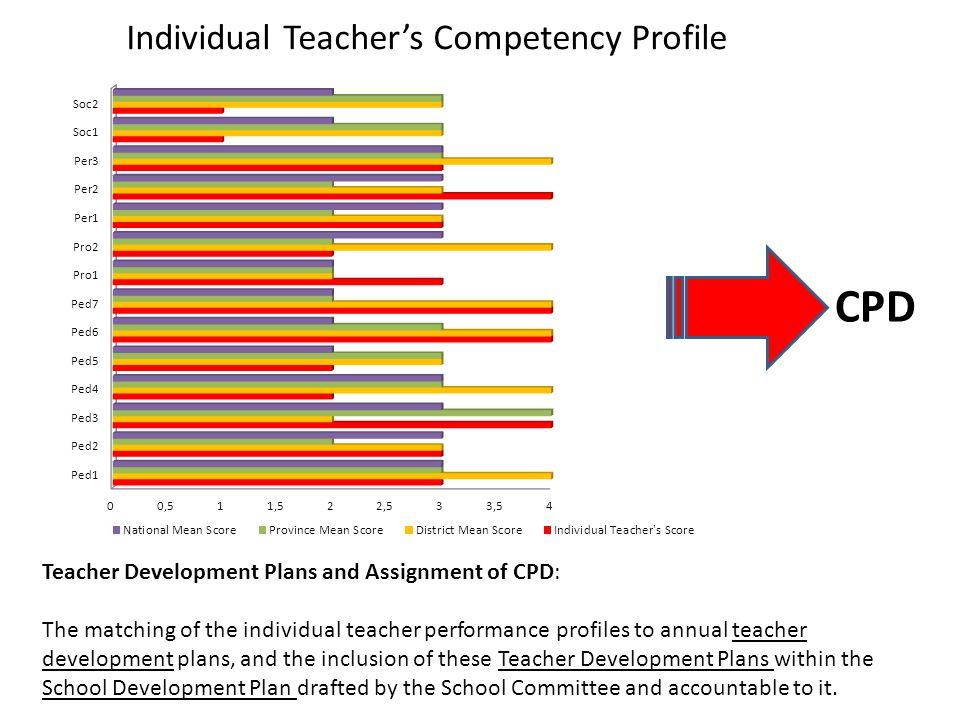 provinsi Laporan Analisis Pencapaian Kompetensi Per-Sekolah Laporan Analisis Pencapaian Kompetensi Per Kabupaten/Kota Laporan Analisis Pencapaian Komp