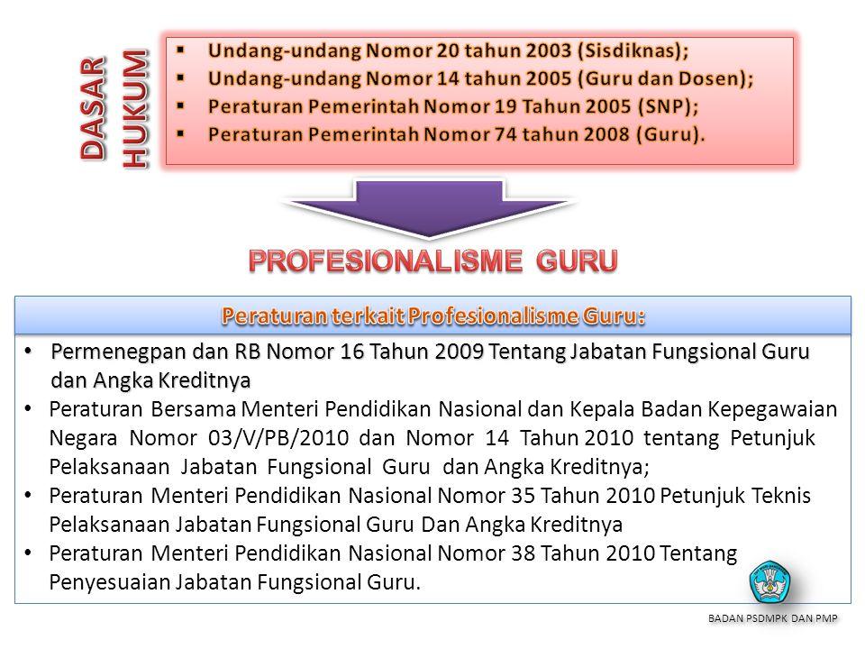 PENILAIAN KINERJA GURU Pusat Pengembangan Profesi Pendidik