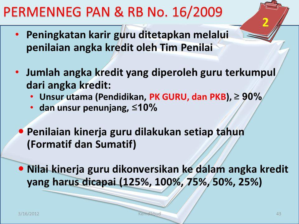Proses tersebut berdasarkan PERMENNEG PAN & RB No. 16/2009 • Guru harus berlatar belakang pendidikan S1/D4 dan Pendidikan Profesi Guru (Sertifikat Pro