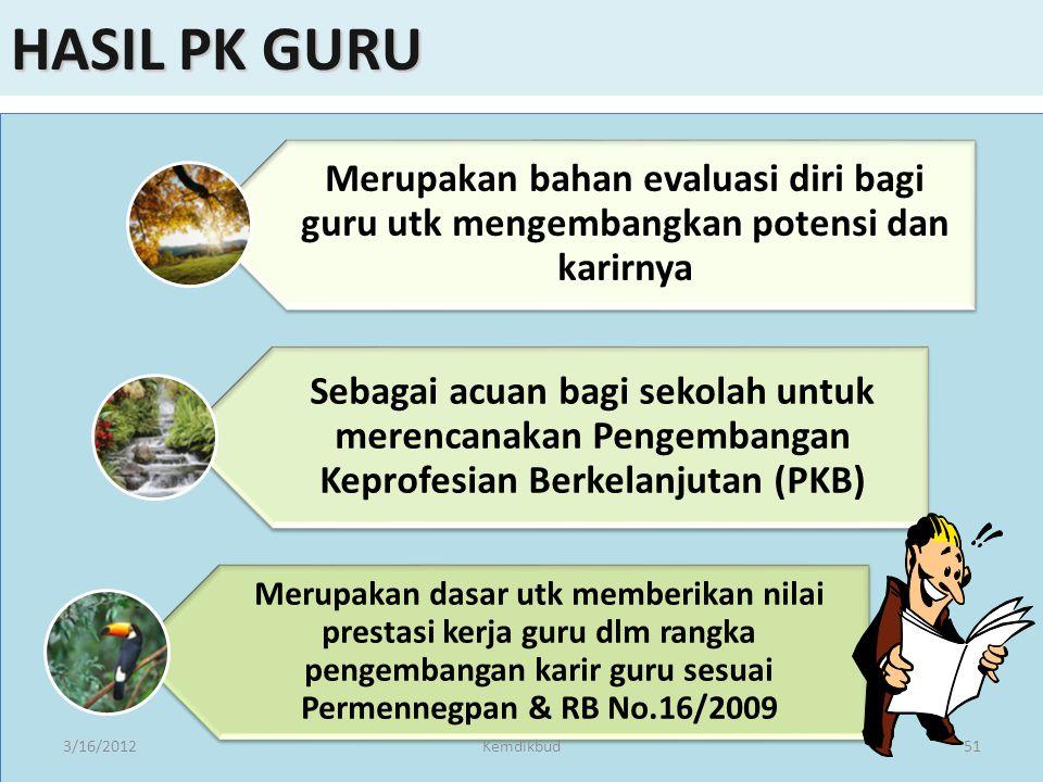 PENILAIAN KINERJA GURU (PKG)  PKG menjamin bahwa guru melaksanakan pekerjaannya secara profesional  PKG menjamin bahwa layanan pendidikan yang diber