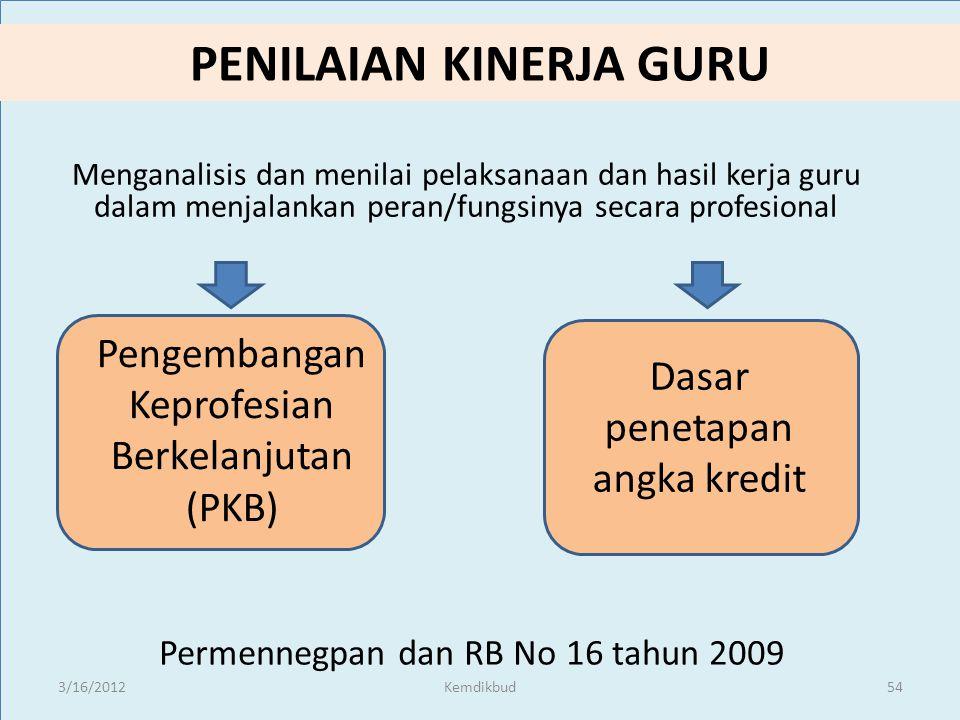 1.Pedoman Penilaian Kinerja Guru (Buku 2) 2.Format Evaluasi Diri 3.Format Penilaian Kinerja (pengumpulan fakta), untuk •Guru Kelas/Mata Pelajaran •Gur