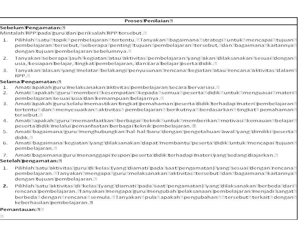 Kompetensi 2: Menguasai teori belajar dan prinsip-prinsip pembelajaran yang mendidik. Jenis dan cara menilai: Pedagogik (Pengamatan) Pernyataan:Guru m