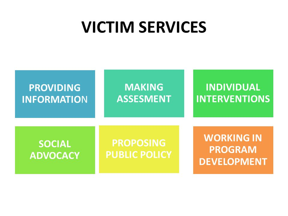 VICTIM SERVICES PROVIDING INFORMATION MAKING ASSESMENT INDIVIDUAL INTERVENTIONS SOCIAL ADVOCACY PROPOSING PUBLIC POLICY WORKING IN PROGRAM DEVELOPMENT