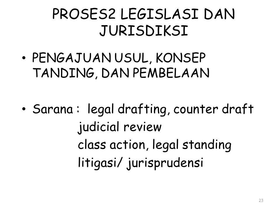 PROSES2 LEGISLASI DAN JURISDIKSI 23 • PENGAJUAN USUL, KONSEP TANDING, DAN PEMBELAAN • Sarana : legal drafting, counter draft judicial review class act