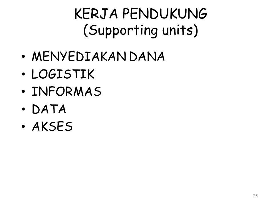 KERJA PENDUKUNG (Supporting units) 26 • MENYEDIAKAN DANA • LOGISTIK • INFORMAS • DATA • AKSES