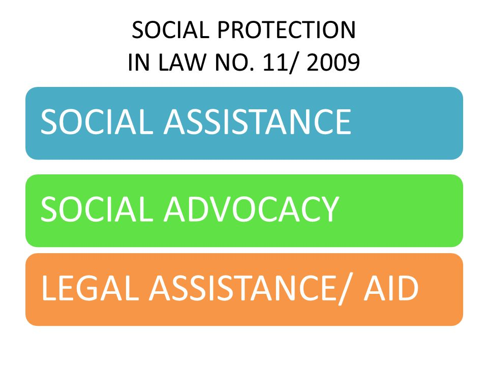 SOCIAL PROTECTION IN LAW NO. 11/ 2009 SOCIAL ASSISTANCESOCIAL ADVOCACYLEGAL ASSISTANCE/ AID