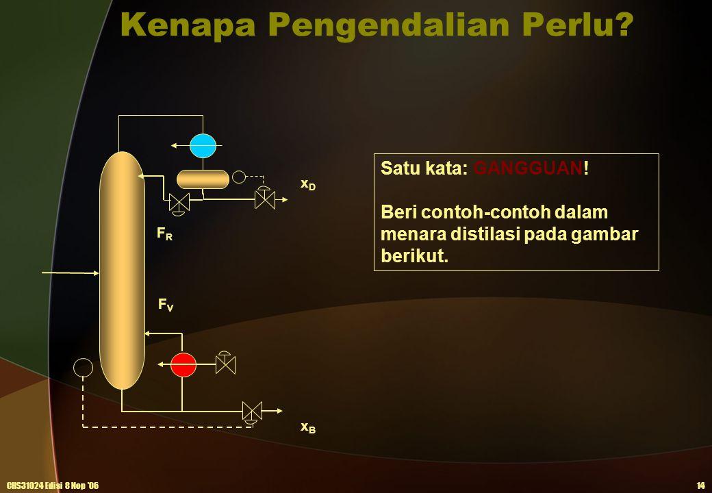 Kenapa Pengendalian Perlu? CHS31024 Edisi 8 Nop '0614 Satu kata: GANGGUAN! Beri contoh-contoh dalam menara distilasi pada gambar berikut. FRFR FVFV xB