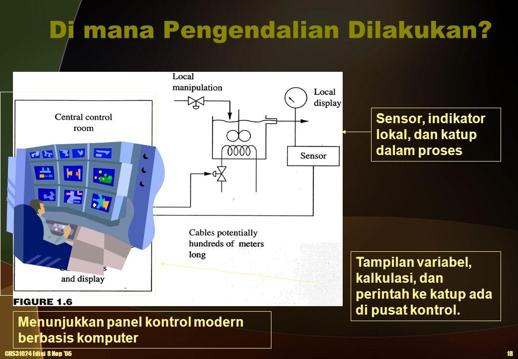 Di mana Pengendalian Dilakukan? CHS31024 Edisi 8 Nop '0618 Sensor, indikator lokal, dan katup dalam proses Tampilan variabel, kalkulasi, dan perintah