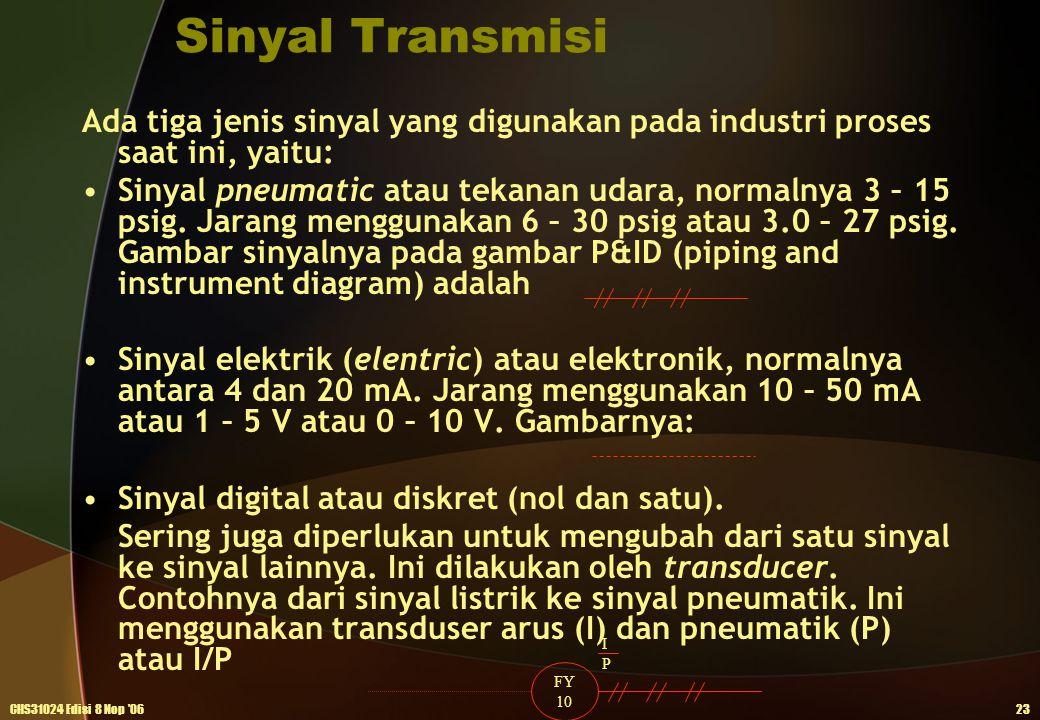 Sinyal Transmisi Ada tiga jenis sinyal yang digunakan pada industri proses saat ini, yaitu: •Sinyal pneumatic atau tekanan udara, normalnya 3 – 15 psi