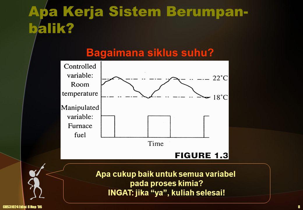 Apa Kerja Sistem Berumpan- balik? CHS31024 Edisi 8 Nop '068 Bagaimana siklus suhu? Apa cukup baik untuk semua variabel pada proses kimia? INGAT: jika