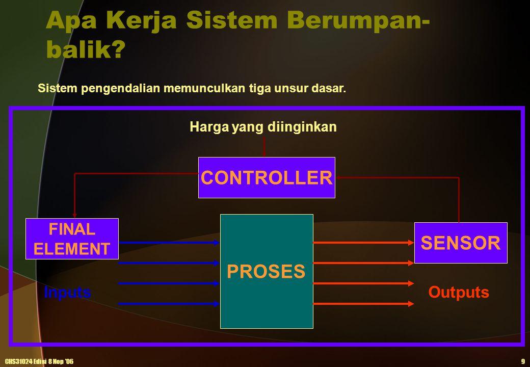 Apa Kerja Sistem Berumpan- balik? CHS31024 Edisi 8 Nop '069 Sistem pengendalian memunculkan tiga unsur dasar. PROSES InputsOutputs FINAL ELEMENT CONTR