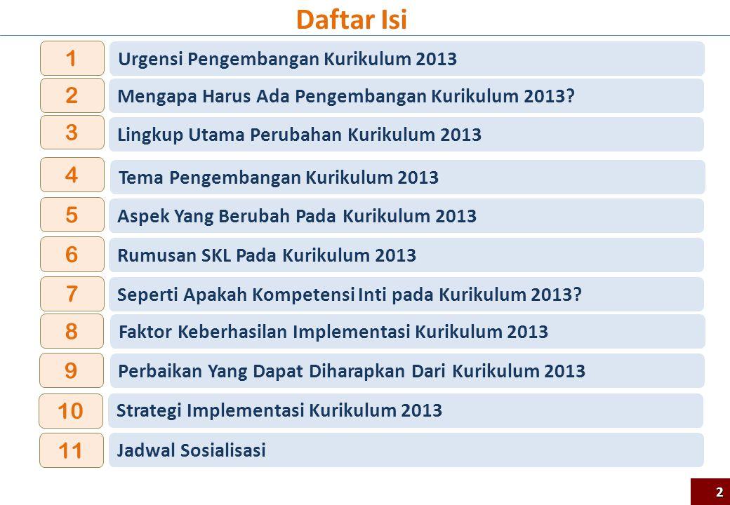 Daftar Isi Urgensi Pengembangan Kurikulum 2013 1 Mengapa Harus Ada Pengembangan Kurikulum 2013? 2 Lingkup Utama Perubahan Kurikulum 2013 3 Tema Pengem