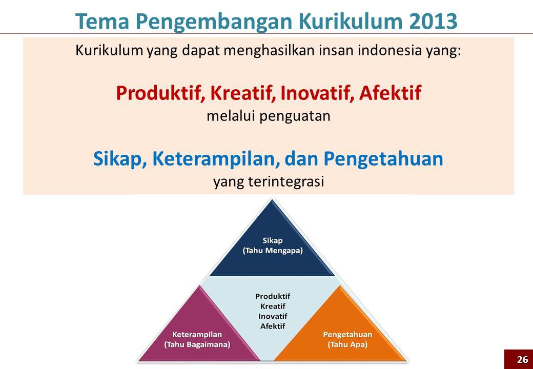 Tema Pengembangan Kurikulum 2013 Kurikulum yang dapat menghasilkan insan indonesia yang: Produktif, Kreatif, Inovatif, Afektif melalui penguatan Sikap