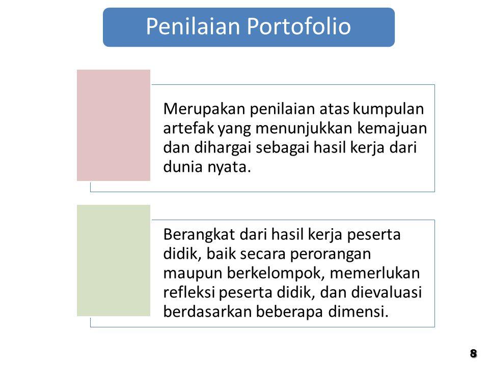 Langkah- langkah Penilaian Portofolio Guru menjelaskan secara ringkas pentingnya penilaian portofolio.