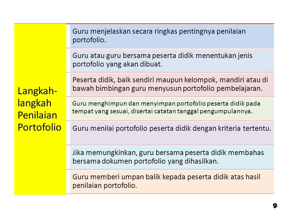 Langkah- langkah Penilaian Portofolio Guru menjelaskan secara ringkas pentingnya penilaian portofolio. Guru atau guru bersama peserta didik menentukan
