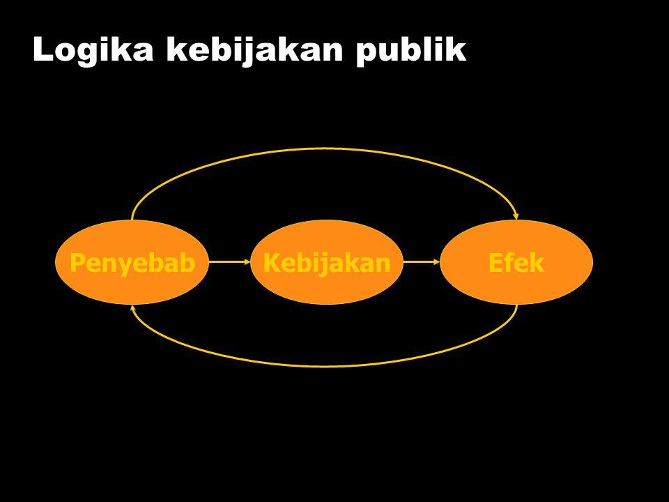 Logika kebijakan publik PenyebabKebijakanEfek