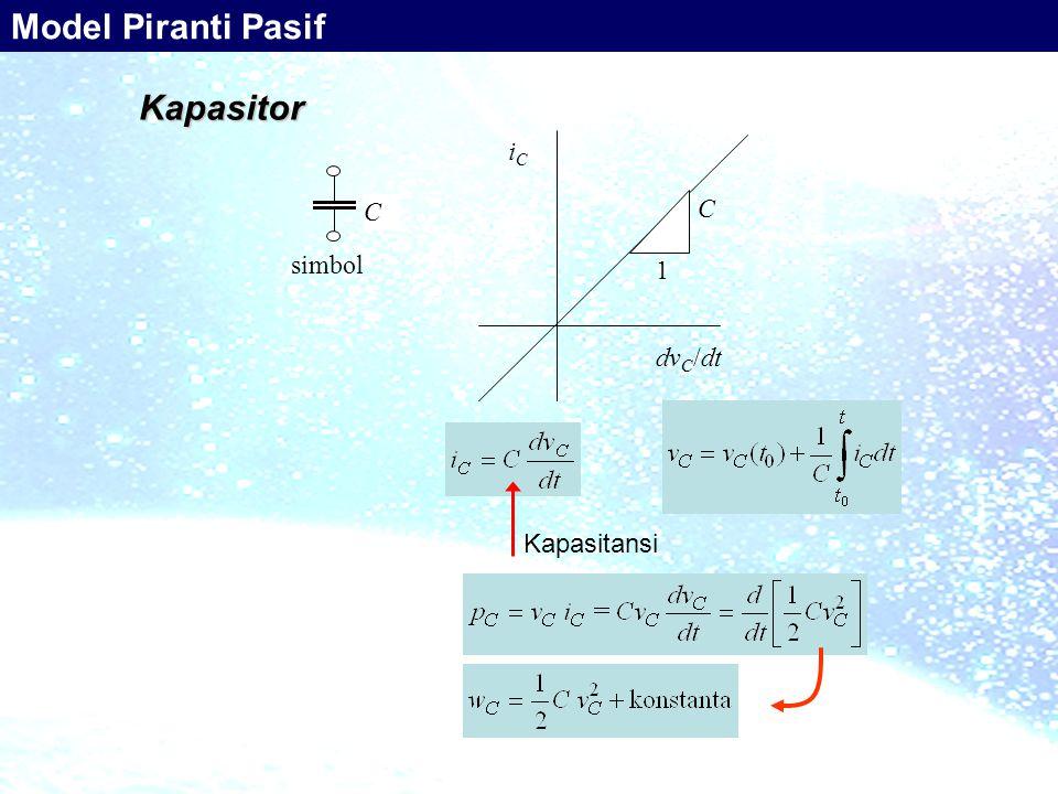 Model Piranti Pasif Kapasitor C simbol iCiC C dv C /dt 1 Kapasitansi