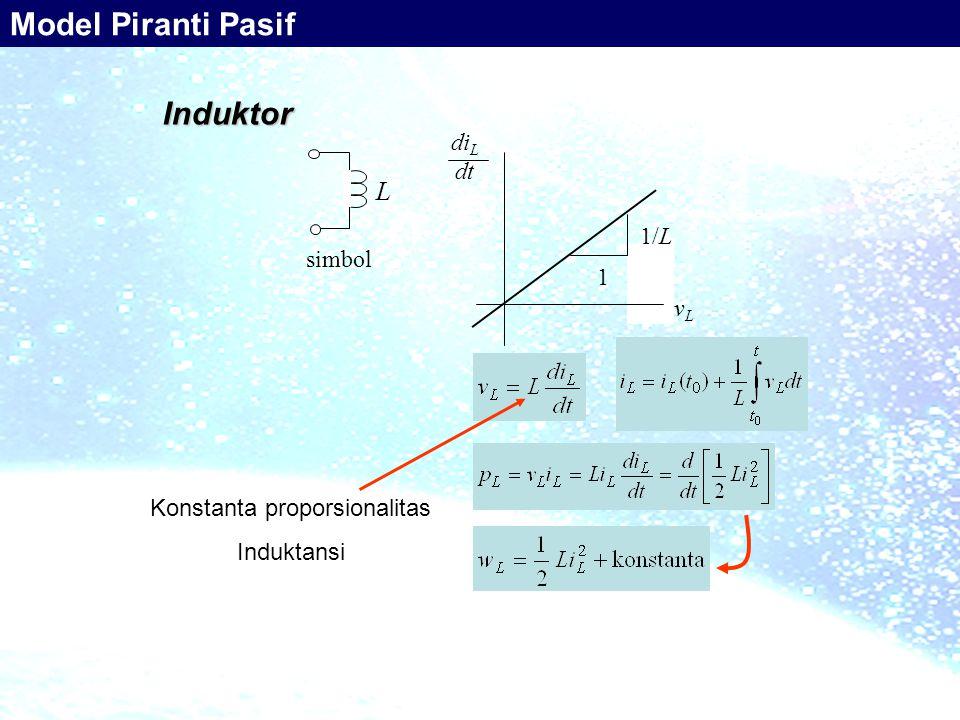 Induktor 1/L vLvL 1 di L dt simbol L Konstanta proporsionalitas Induktansi