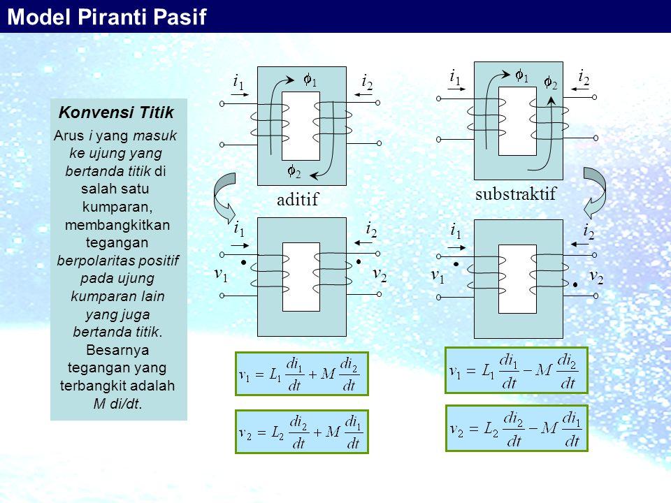 substraktif 11 i1i1 i2i2 22 aditif 11 i1i1 i2i2 22 Konvensi Titik Arus i yang masuk ke ujung yang bertanda titik di salah satu kumparan, membangkitkan tegangan berpolaritas positif pada ujung kumparan lain yang juga bertanda titik.