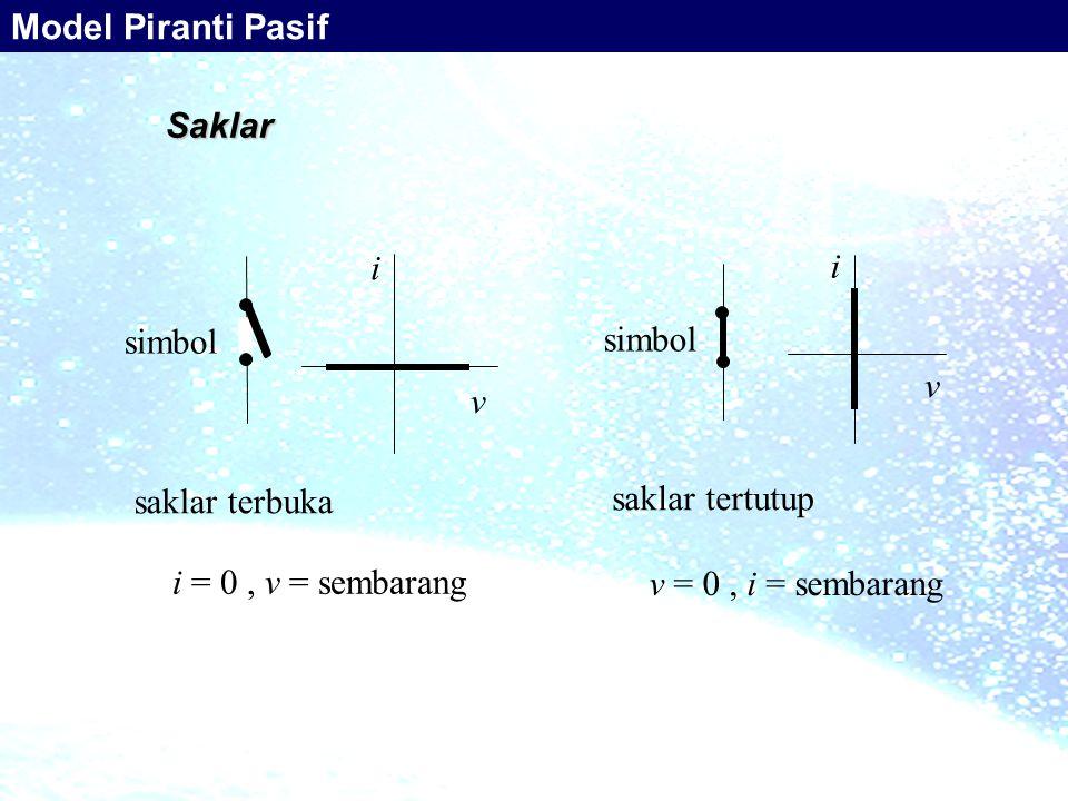 saklar terbuka i = 0, v = sembarang v i simbol saklar tertutup v = 0, i = sembarang v i simbol Model Piranti Pasif Saklar