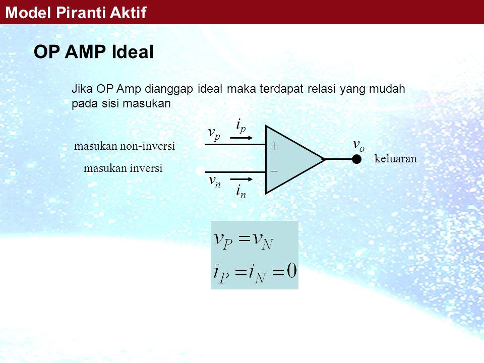Model Piranti Aktif OP AMP Ideal ++ keluaran masukan non-inversi masukan inversi vovo vpvp vnvn ipip inin Jika OP Amp dianggap ideal maka terdapat relasi yang mudah pada sisi masukan