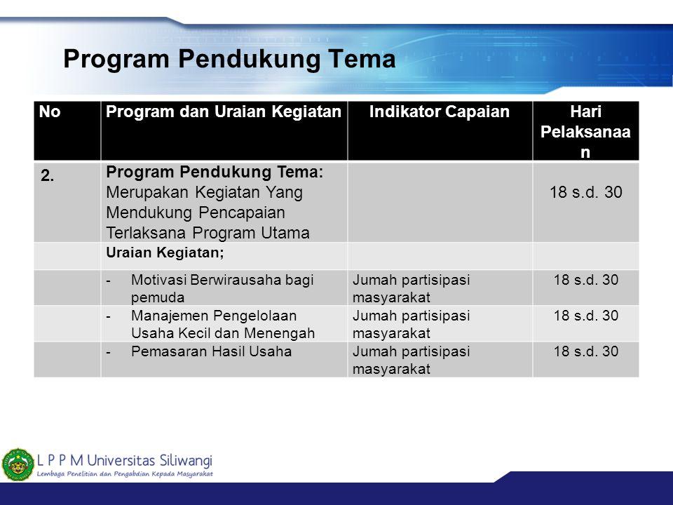 Program Pendukung Tema NoProgram dan Uraian KegiatanIndikator CapaianHari Pelaksanaa n 2. Program Pendukung Tema: Merupakan Kegiatan Yang Mendukung Pe