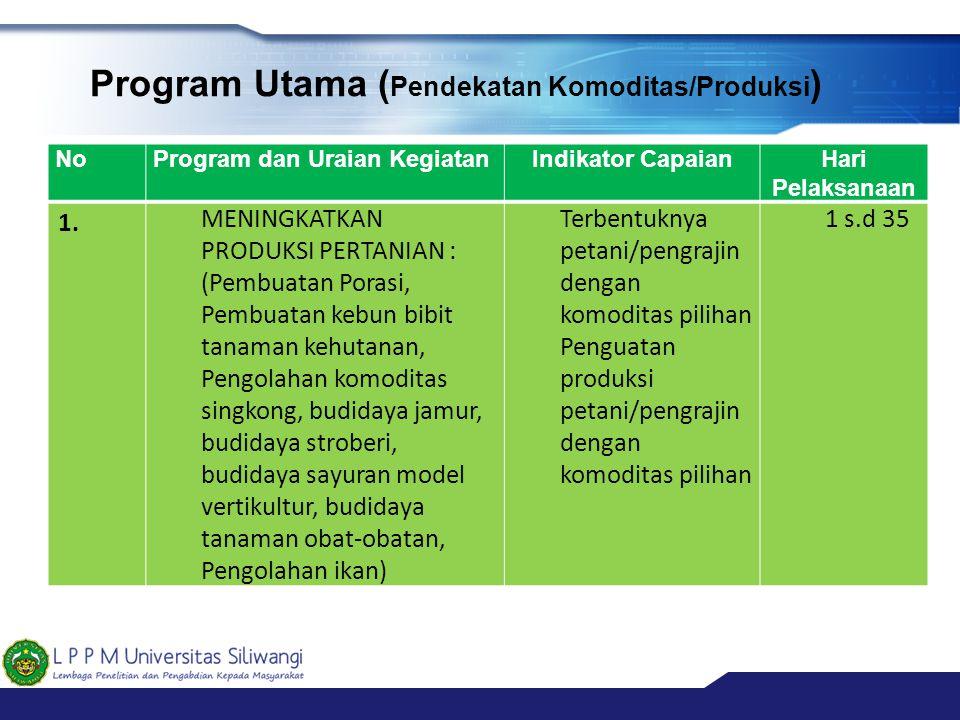 Program Utama ( Pendekatan Komoditas/Produksi ) NoProgram dan Uraian KegiatanIndikator CapaianHari Pelaksanaan 1. MENINGKATKAN PRODUKSI PERTANIAN : (P