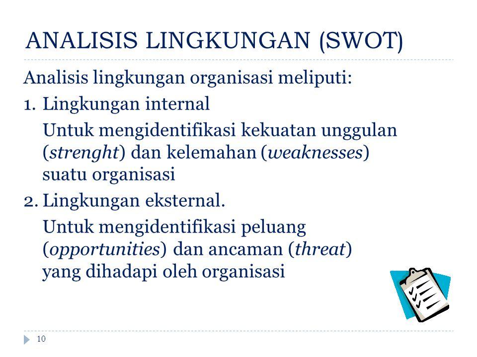 ANALISIS LINGKUNGAN (SWOT) 10 Analisis lingkungan organisasi meliputi: 1. Lingkungan internal Untuk mengidentifikasi kekuatan unggulan (strenght) dan