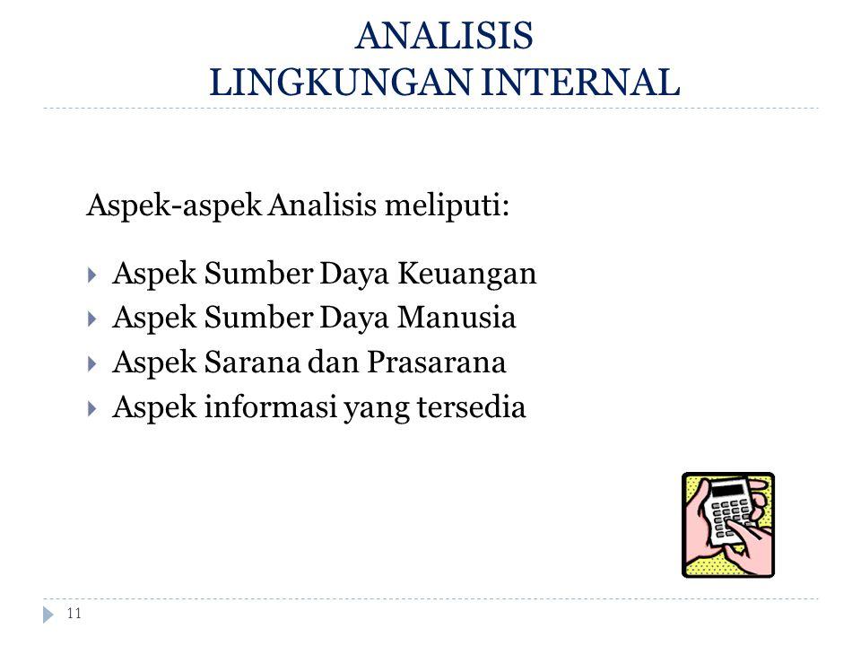 ANALISIS LINGKUNGAN INTERNAL 11 Aspek-aspek Analisis meliputi:  Aspek Sumber Daya Keuangan  Aspek Sumber Daya Manusia  Aspek Sarana dan Prasarana 
