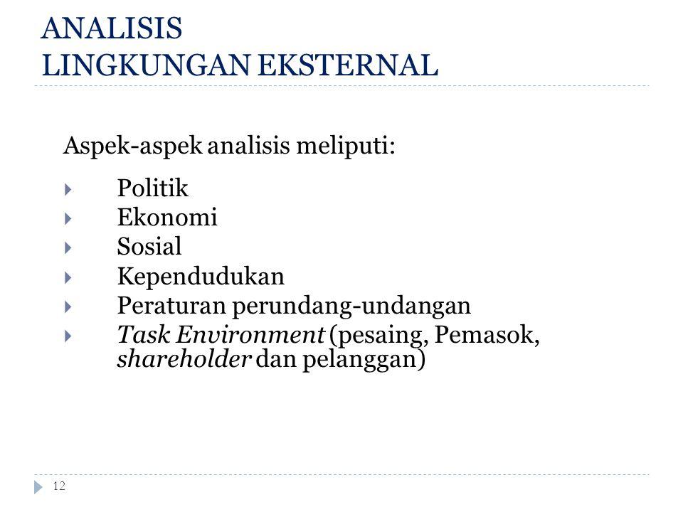 ANALISIS LINGKUNGAN EKSTERNAL 12 Aspek-aspek analisis meliputi:  Politik  Ekonomi  Sosial  Kependudukan  Peraturan perundang-undangan  Task Envi