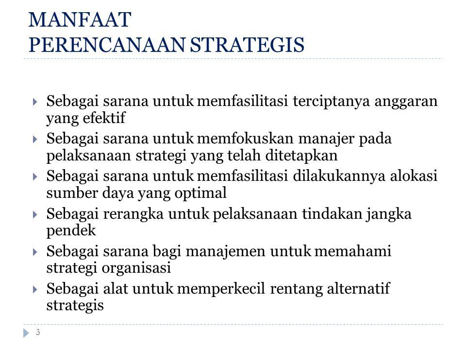 MANFAAT PERENCANAAN STRATEGIS 3  Sebagai sarana untuk memfasilitasi terciptanya anggaran yang efektif  Sebagai sarana untuk memfokuskan manajer pada
