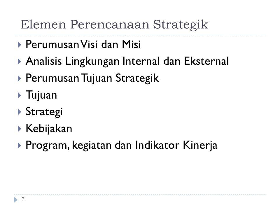 7 Elemen Perencanaan Strategik  Perumusan Visi dan Misi  Analisis Lingkungan Internal dan Eksternal  Perumusan Tujuan Strategik  Tujuan  Strategi