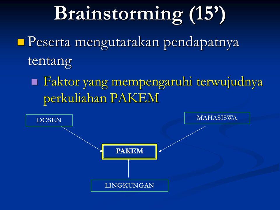 Brainstorming (15')  Peserta mengutarakan pendapatnya tentang  Faktor yang mempengaruhi terwujudnya perkuliahan PAKEM PAKEM DOSEN MAHASISWA LINGKUNG