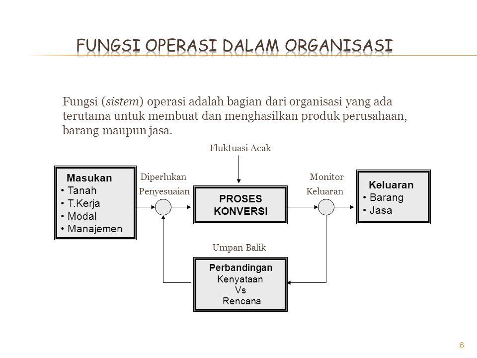 Fungsi (sistem) operasi adalah bagian dari organisasi yang ada terutama untuk membuat dan menghasilkan produk perusahaan, barang maupun jasa. Fluktuas