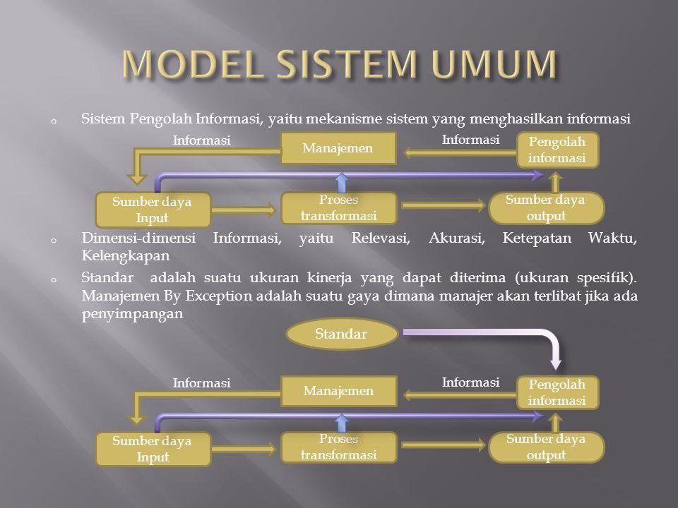 o Sistem Pengolah Informasi, yaitu mekanisme sistem yang menghasilkan informasi o Dimensi-dimensi Informasi, yaitu Relevasi, Akurasi, Ketepatan Waktu,