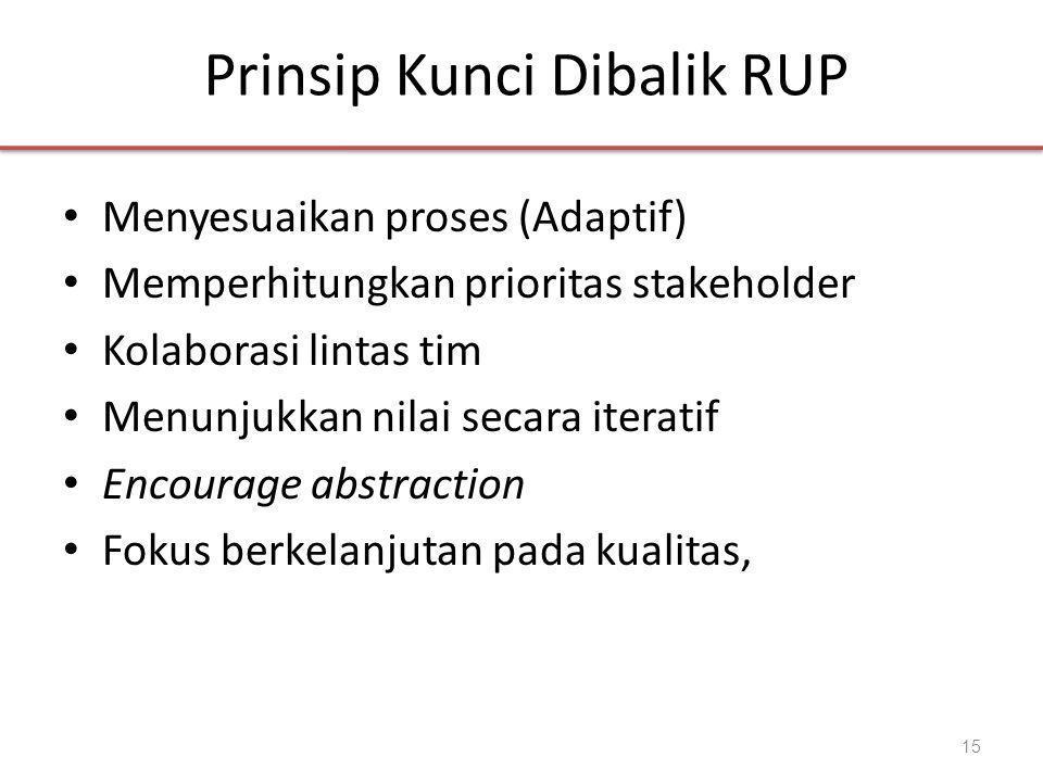 Prinsip Kunci Dibalik RUP • Menyesuaikan proses (Adaptif) • Memperhitungkan prioritas stakeholder • Kolaborasi lintas tim • Menunjukkan nilai secara iteratif • Encourage abstraction • Fokus berkelanjutan pada kualitas, 15