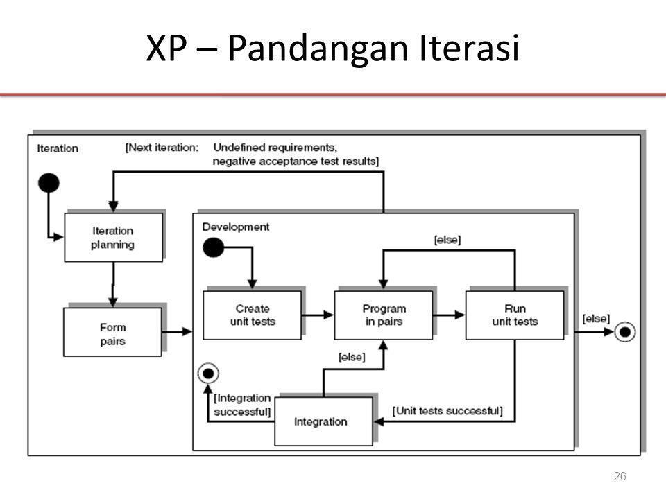 XP – Pandangan Iterasi 26