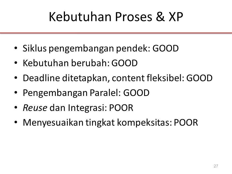 Kebutuhan Proses & XP • Siklus pengembangan pendek: GOOD • Kebutuhan berubah: GOOD • Deadline ditetapkan, content fleksibel: GOOD • Pengembangan Paralel: GOOD • Reuse dan Integrasi: POOR • Menyesuaikan tingkat kompeksitas: POOR 27