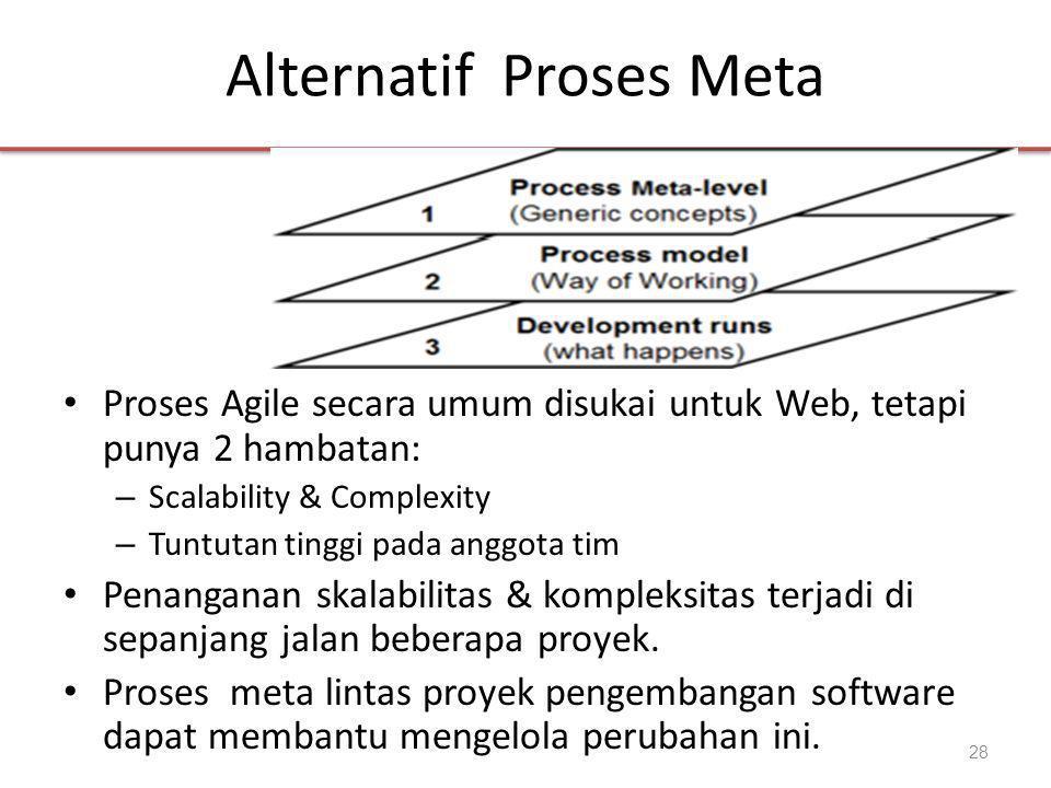 Alternatif Proses Meta • Proses Agile secara umum disukai untuk Web, tetapi punya 2 hambatan: – Scalability & Complexity – Tuntutan tinggi pada anggota tim • Penanganan skalabilitas & kompleksitas terjadi di sepanjang jalan beberapa proyek.