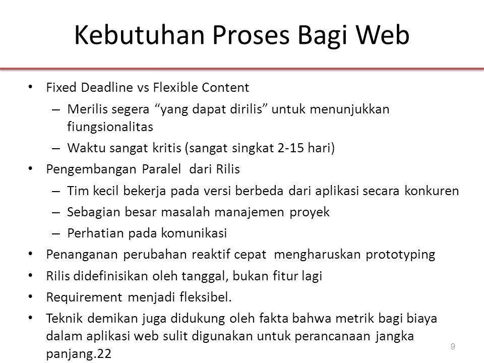 Kebutuhan Proses Bagi Web • Fixed Deadline vs Flexible Content – Merilis segera yang dapat dirilis untuk menunjukkan fiungsionalitas – Waktu sangat kritis (sangat singkat 2-15 hari) • Pengembangan Paralel dari Rilis – Tim kecil bekerja pada versi berbeda dari aplikasi secara konkuren – Sebagian besar masalah manajemen proyek – Perhatian pada komunikasi • Penanganan perubahan reaktif cepat mengharuskan prototyping • Rilis didefinisikan oleh tanggal, bukan fitur lagi • Requirement menjadi fleksibel.