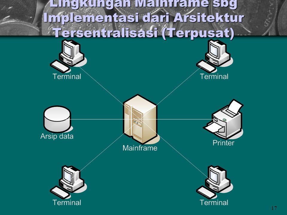 17 Lingkungan Mainframe sbg Implementasi dari Arsitektur Tersentralisasi (Terpusat)