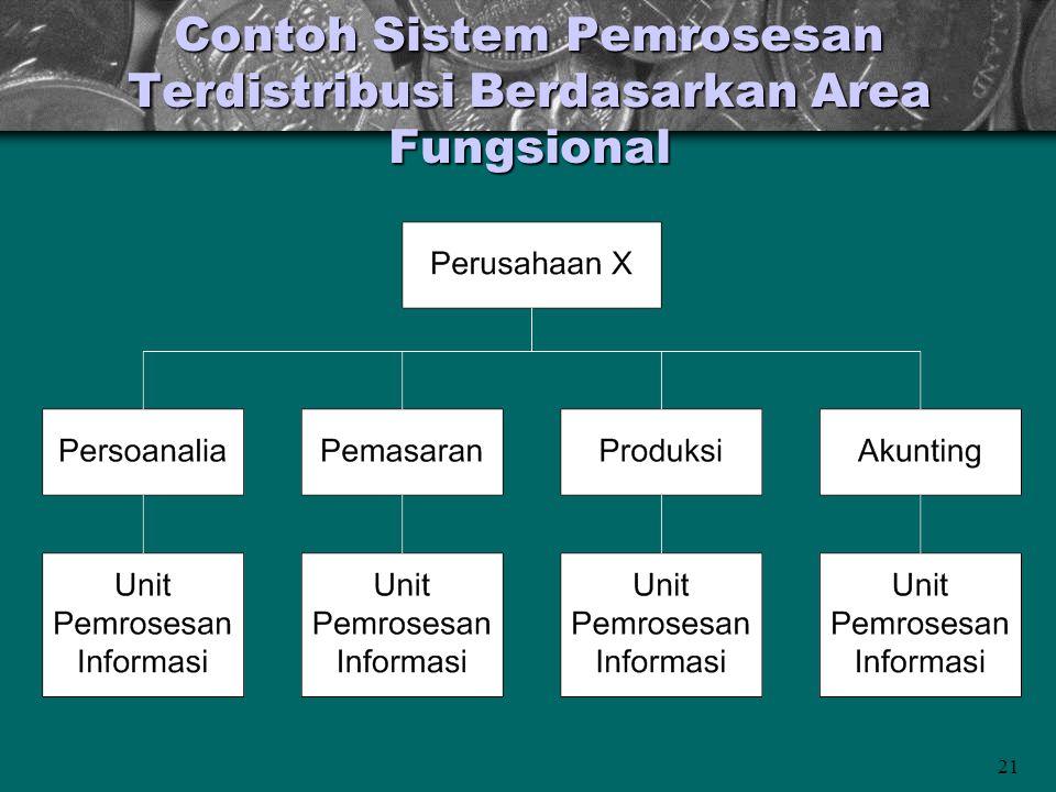 21 Contoh Sistem Pemrosesan Terdistribusi Berdasarkan Area Fungsional