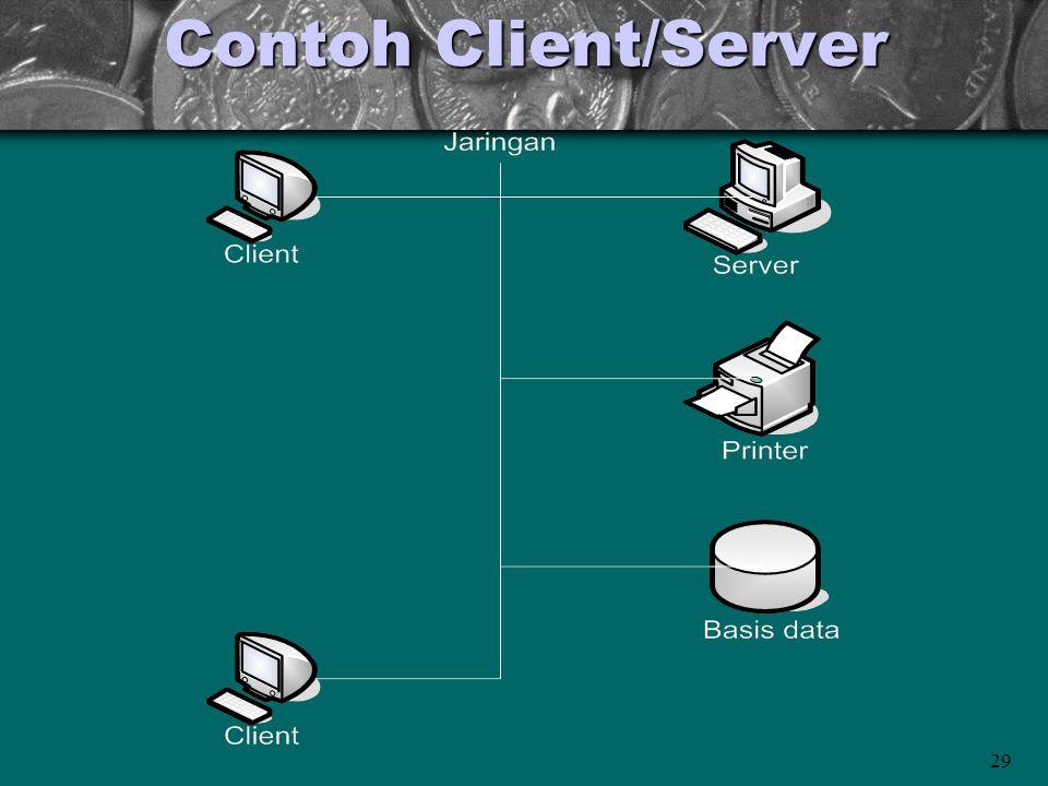 29 Contoh Client/Server