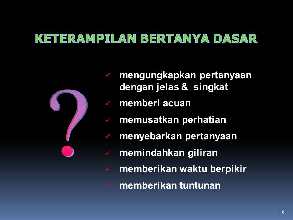 15  mengungkapkan pertanyaan dengan jelas & singkat  memberi acuan  memusatkan perhatian  menyebarkan pertanyaan  memindahkan giliran  memberika