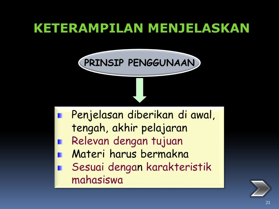 21 PRINSIP PENGGUNAAN Penjelasan diberikan di awal, tengah, akhir pelajaran Relevan dengan tujuan Materi harus bermakna Sesuai dengan karakteristik ma