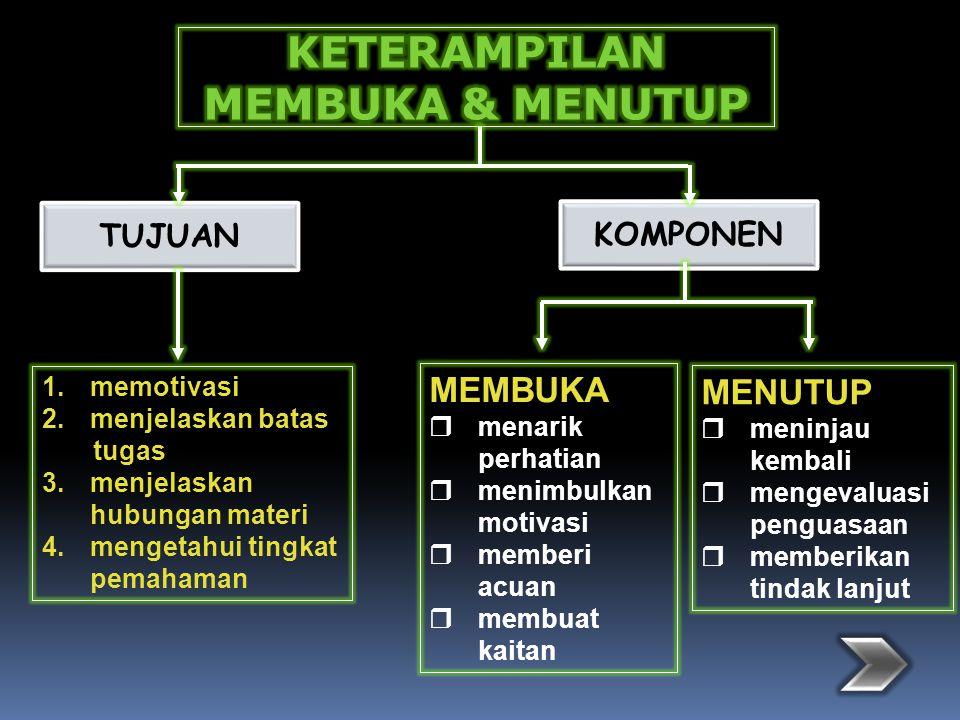 1.memotivasi 2.menjelaskan batas tugas 3.menjelaskan hubungan materi 4. mengetahui tingkat pemahaman MEMBUKA  menarik perhatian  menimbulkan motivas