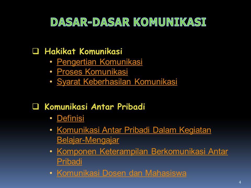 4  Hakikat Komunikasi •Pengertian KomunikasiPengertian Komunikasi •Proses KomunikasiProses Komunikasi •Syarat Keberhasilan KomunikasiSyarat Keberhasi