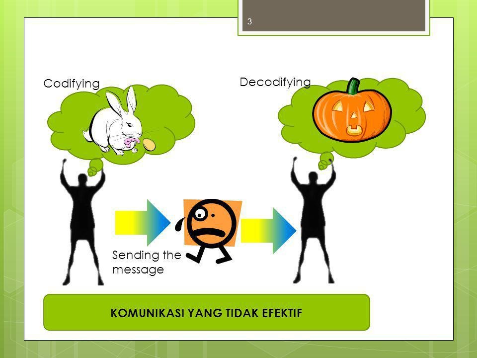 3 Codifying Decodifying Sending the message KOMUNIKASI YANG TIDAK EFEKTIF