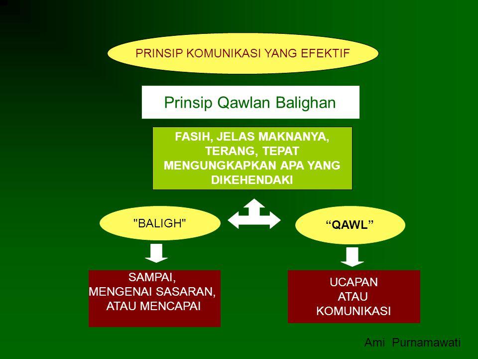 Berkatalah kepada mereka dengan qawlan balighan (SURAT AN-NISA:63) Ami Purnamawati